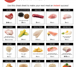 graphic about Instant Pot Cheat Sheet Printable identify cheat sheet Archives - Day by day Cooking Recipes